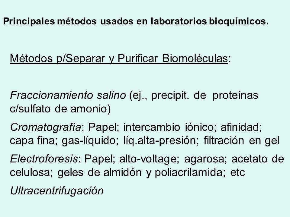 Métodos p/Separar y Purificar Biomoléculas: Fraccionamiento salino (ej., precipit. de proteínas c/sulfato de amonio) Cromatografía: Papel; intercambio