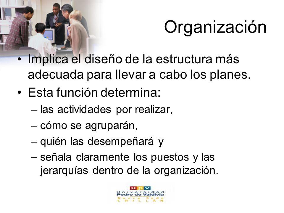 www.auladeeconomia.com Organización Implica el diseño de la estructura más adecuada para llevar a cabo los planes. Esta función determina: –las activi