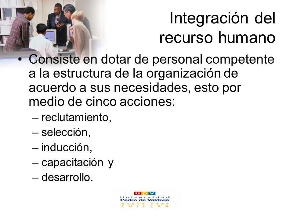 www.auladeeconomia.com Integración del recurso humano Consiste en dotar de personal competente a la estructura de la organización de acuerdo a sus necesidades, esto por medio de cinco acciones: –reclutamiento, –selección, –inducción, –capacitación y –desarrollo.