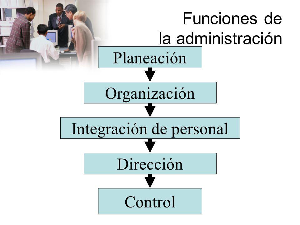 www.auladeeconomia.com Funciones de la administración Planeación Organización Integración de personal Dirección Control