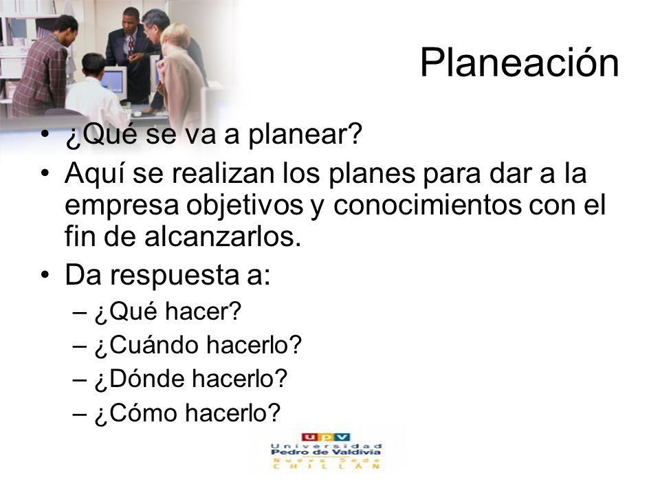 www.auladeeconomia.com Planeación ¿Qué se va a planear? Aquí se realizan los planes para dar a la empresa objetivos y conocimientos con el fin de alca