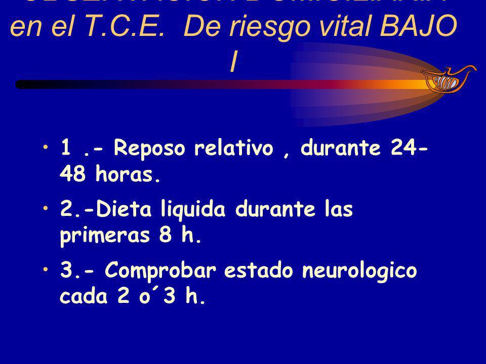 1.- Reposo relativo, durante 24- 48 horas. 2.-Dieta liquida durante las primeras 8 h. 3.- Comprobar estado neurologico cada 2 o´3 h. OBSERVACIÓN DOMIC