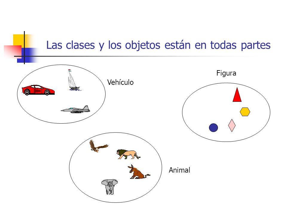Las clases y los objetos están en todas partes Vehículo Animal Figura