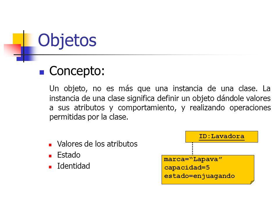 Programación Orientada a Objetos Definición: La POO es un estilo de programación, donde todos los elementos que forman parte del problema se conciben como objetos, definiendo cuales son sus atributos y comportamiento, como se relacionan entre sí y como están organizadas.