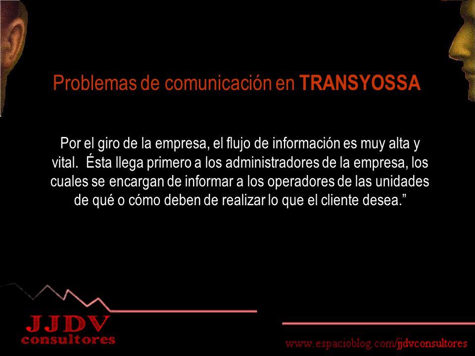 Problemas de comunicación en TRANSYOSSA Por el giro de la empresa, el flujo de información es muy alta y vital.