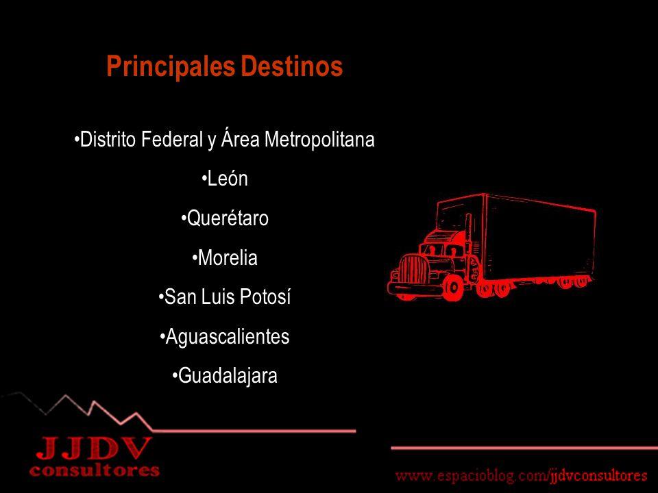 Principales Destinos Distrito Federal y Área Metropolitana León Querétaro Morelia San Luis Potosí Aguascalientes Guadalajara