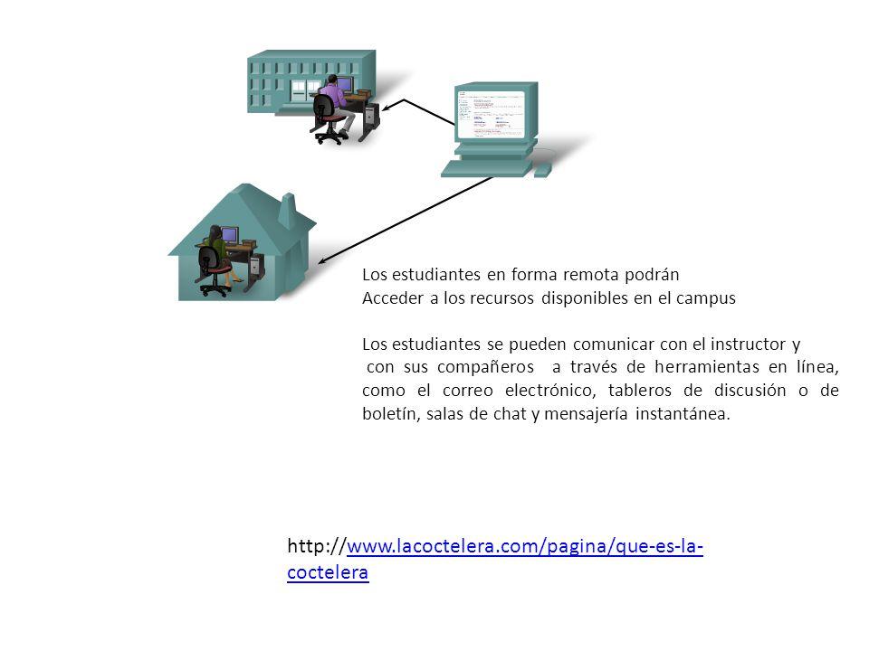LL Los estudiantes en forma remota podrán Acceder a los recursos disponibles en el campus Los estudiantes se pueden comunicar con el instructor y con