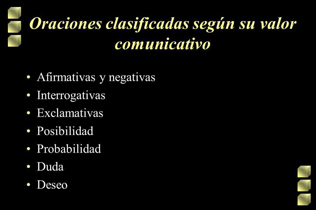 Oraciones subordinadas Adverbiales –Cumplen la función de un adjetivo o un sintagma adverbial –Contestan las preguntas cuándo, cómo, dónde, por cuánto