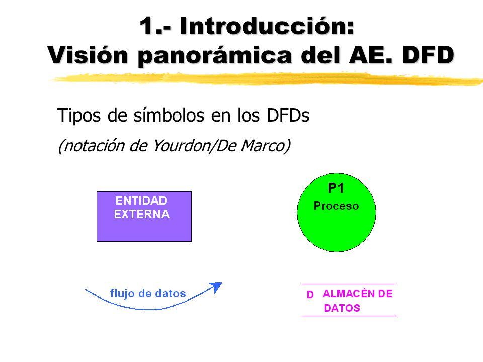 1.- Introducción: Visión panorámica del AE. DFD nVisión general de las funciones y transformaciones de datos en una organización nModelo lógico y gráf
