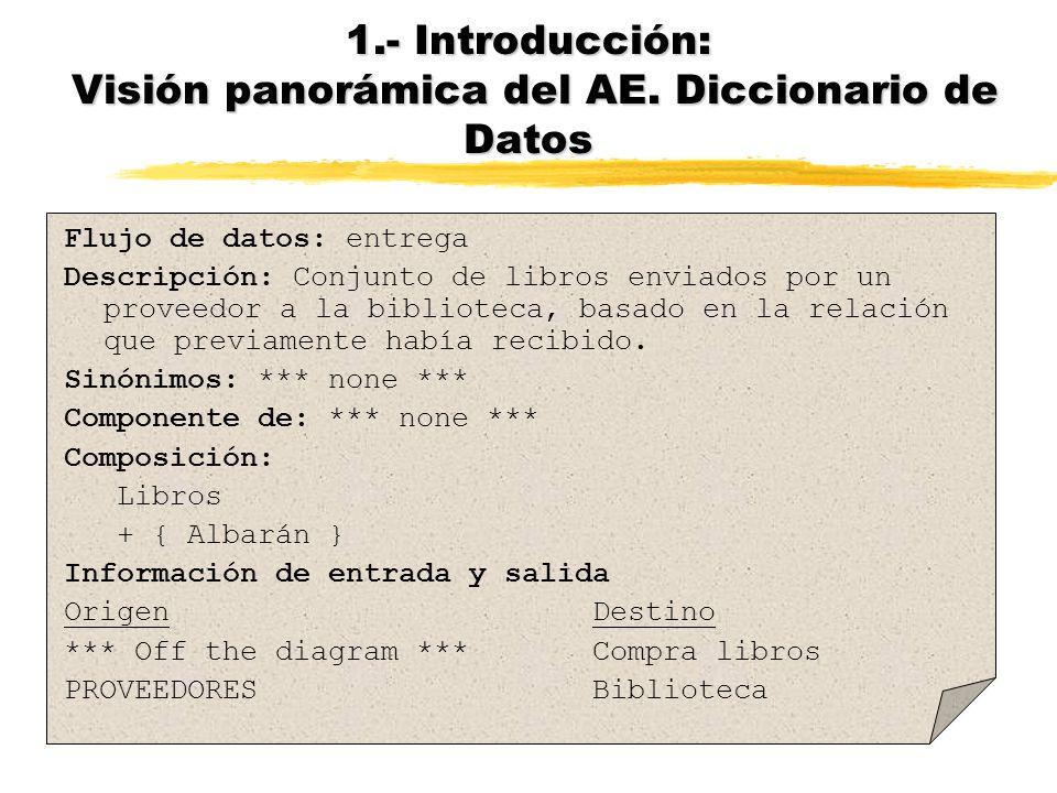 nEs un conjunto de metadatos, es decir, de información (datos) sobre datos nContiene las definiciones de todos los elementos de los diagramas nImpleme