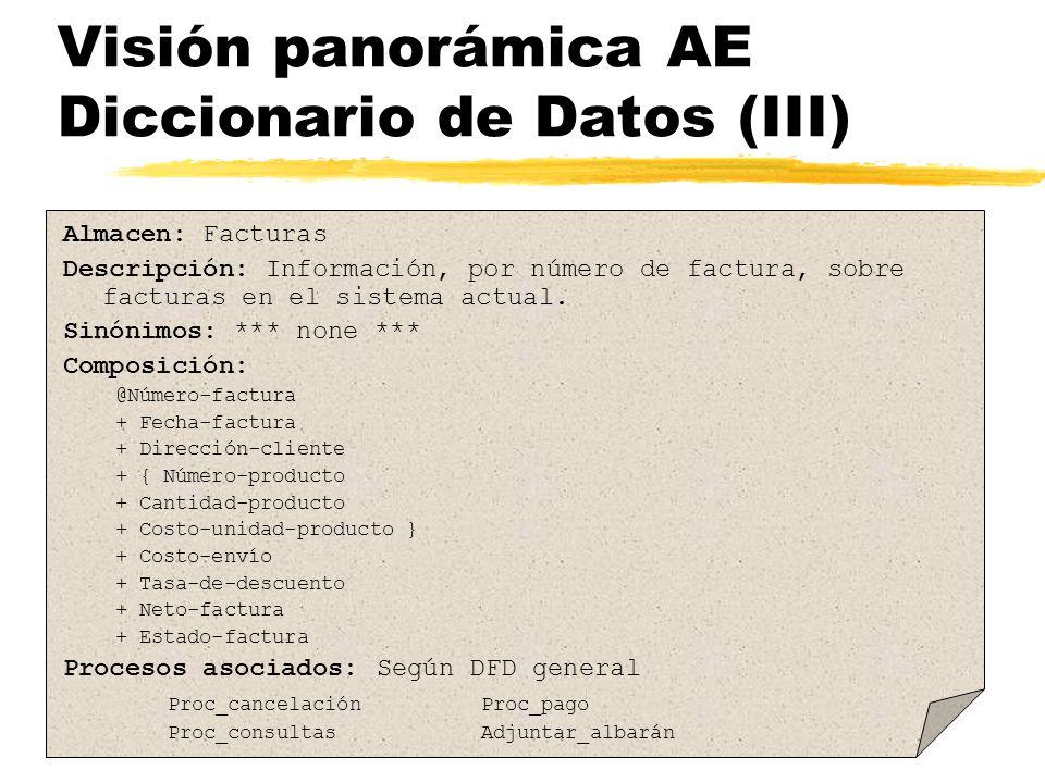 Flujo de datos: entrega Descripción: Conjunto de libros enviados por un proveedor a la biblioteca, basado en la relación que previamente había recibid