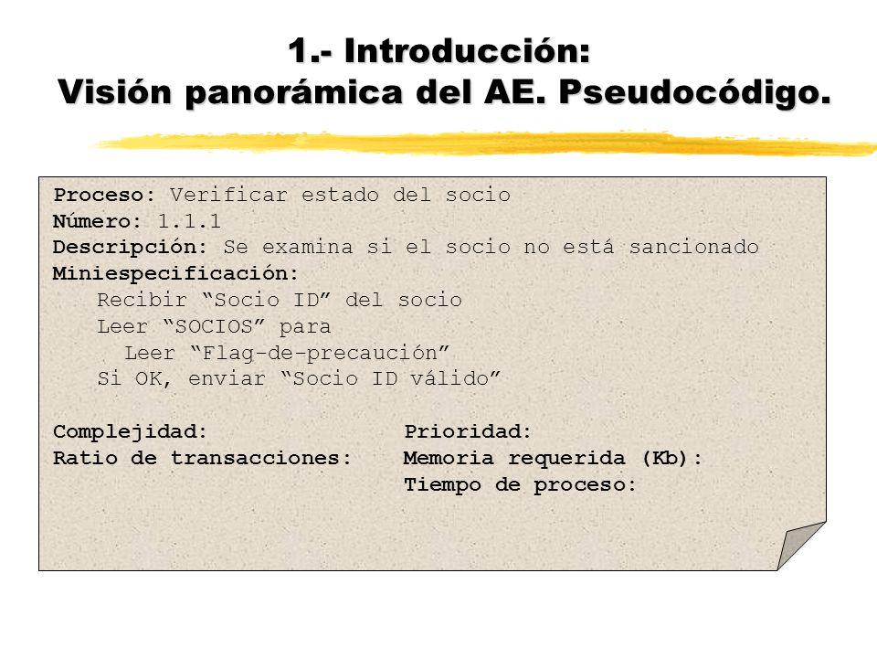 Visión panorámica AE Diccionario de Datos (III) Almacen: Facturas Descripción: Información, por número de factura, sobre facturas en el sistema actual