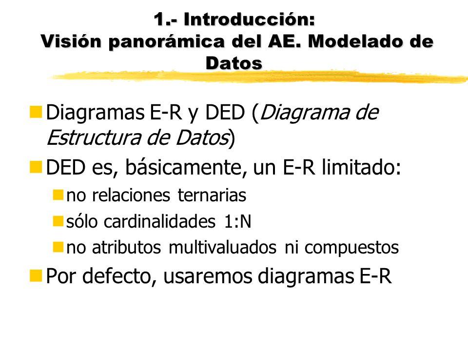 Proceso: Verificar estado del socio Número: 1.1.1 Descripción: Se examina si el socio no está sancionado Miniespecificación: Recibir Socio ID del soci