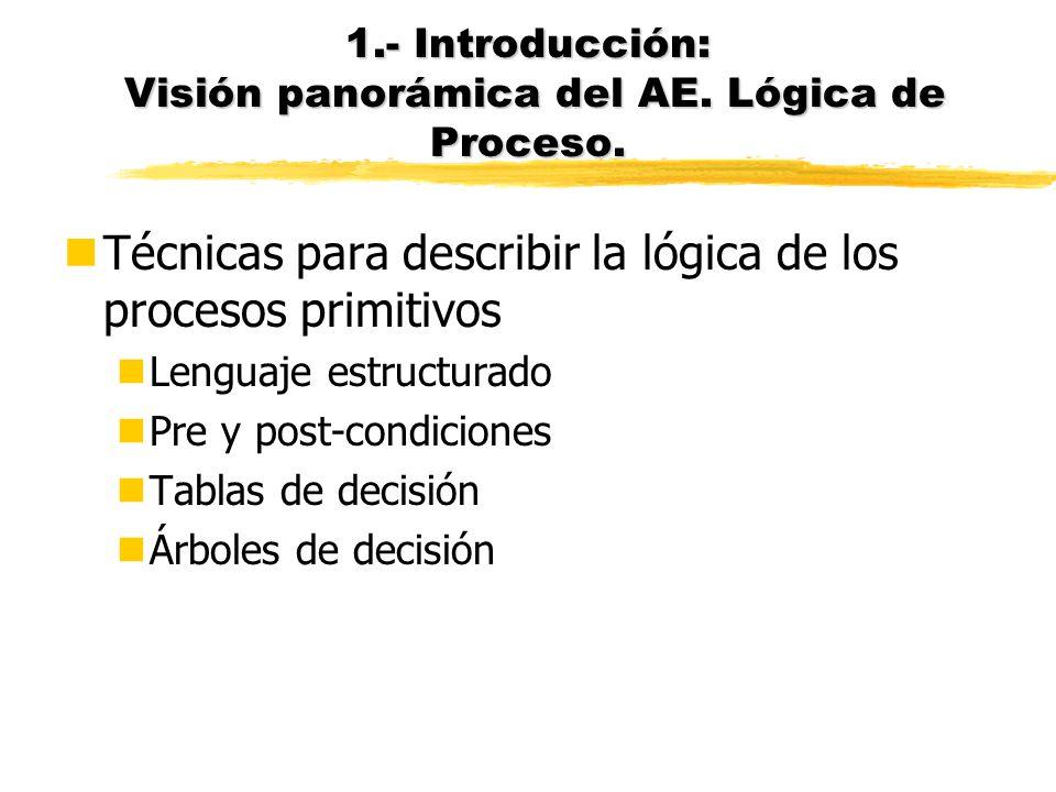 Diagrama E-R Proyecto Empleado Departamento asignado pertenece (1,n) (1,1) (0,n) (1,m) [EN2002] (Chen) Asignación Departamento Empleado Proyecto requi