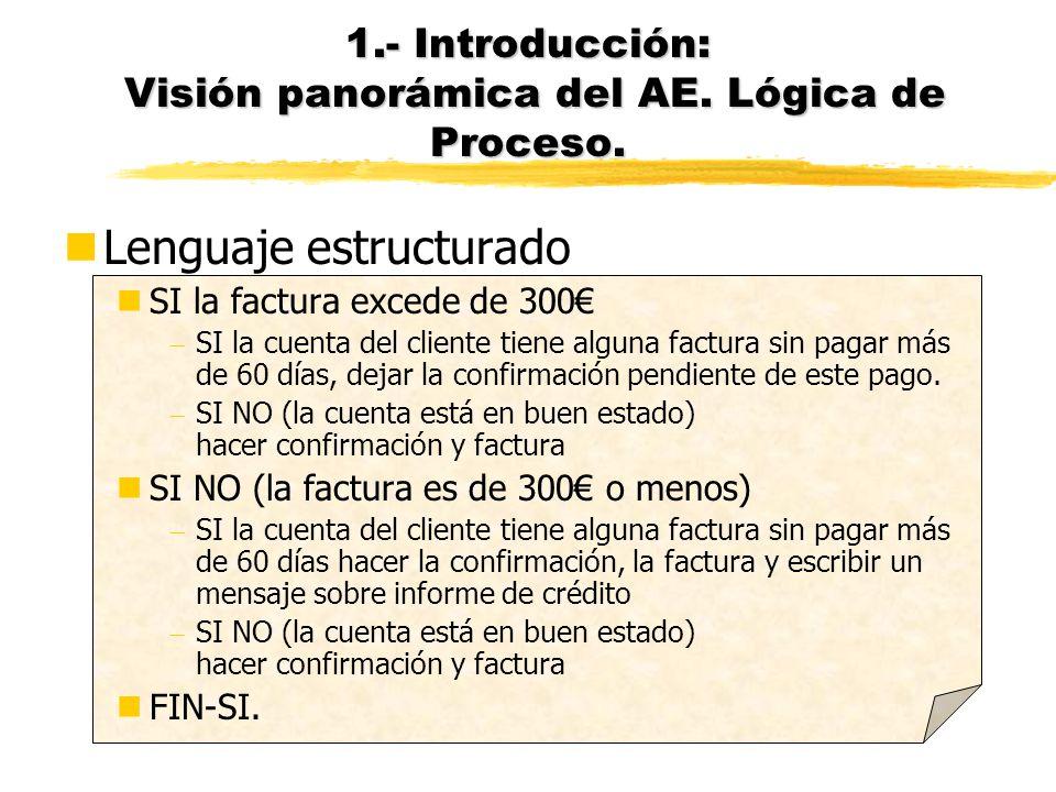 nTécnicas para describir la lógica de los procesos primitivos nLenguaje estructurado nPre y post-condiciones nTablas de decisión nÁrboles de decisión