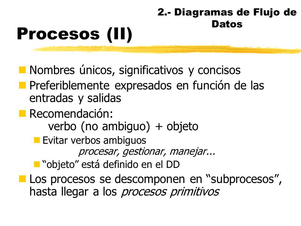 Procesos nTRANSFORMACIÓN (cálculo, operación) nFILTRO (verificación fecha, validación transacción) nDISTRIBUCIÓN (menú, selección transacción) P Trans