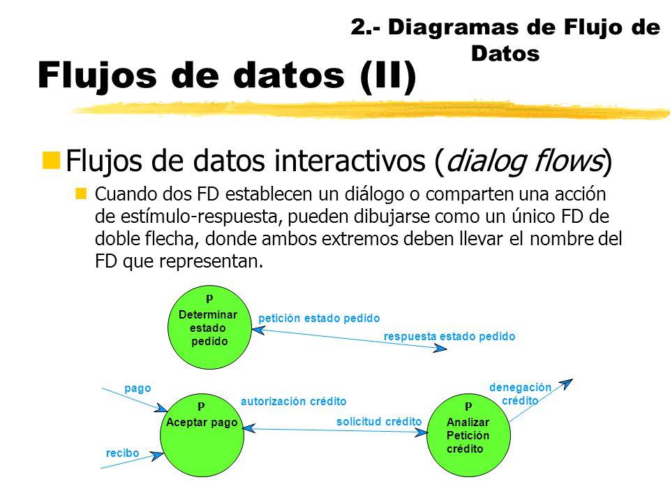 Flujos de datos nLos nombres de los FD deben ser únicos, significativos y concisos nSon datos, así que nómbralos como datos. nPueden estar indistintam