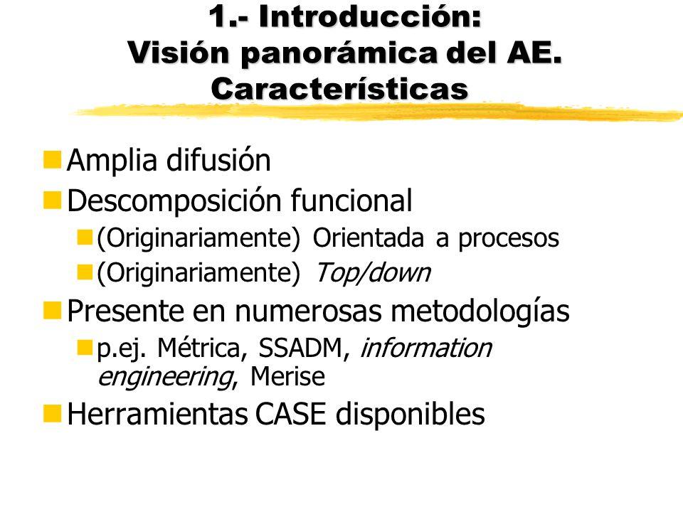 1.- Introducción: Visión panorámica del AE 1.- Introducción: Visión panorámica del AE nAnálisis Estructurado nMétodo clave en el desarrollo estructura