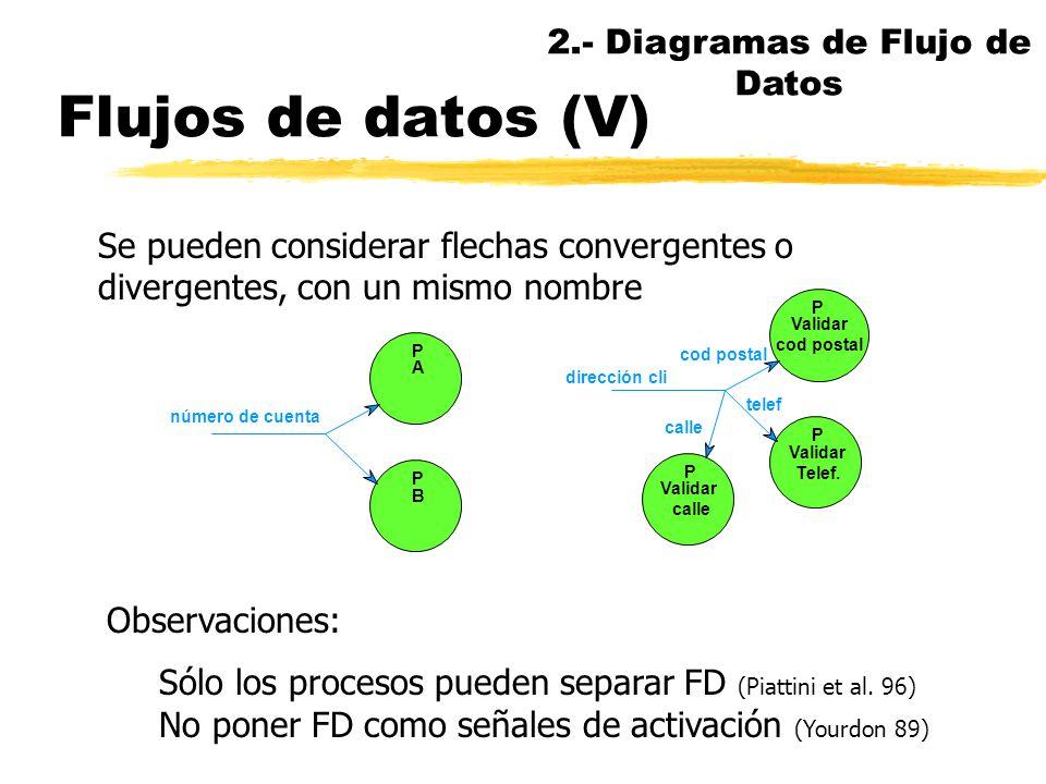 Flujos de datos (IV) nSe puede representar, si se desea, el FLUJO DE MATERIAL, usando flechas de trazo grueso Notación Gane & Sarson 2.- Diagramas de