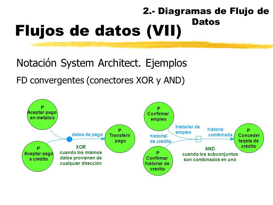 Flujos de datos (VI) Notación System Architect. Ejemplos FD divergentes (conectores XOR y AND) P Imprimir factura cliente P Imprimir lista empaquetado