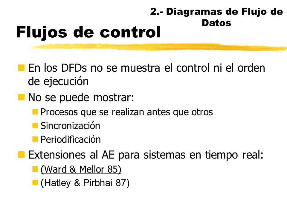 Flujos de datos (VIII) nNo lo sabemos, no importa: nLos aspectos procedurales no se manifiestan en los DFDs nSi tales aspectos son relevantes, se debe