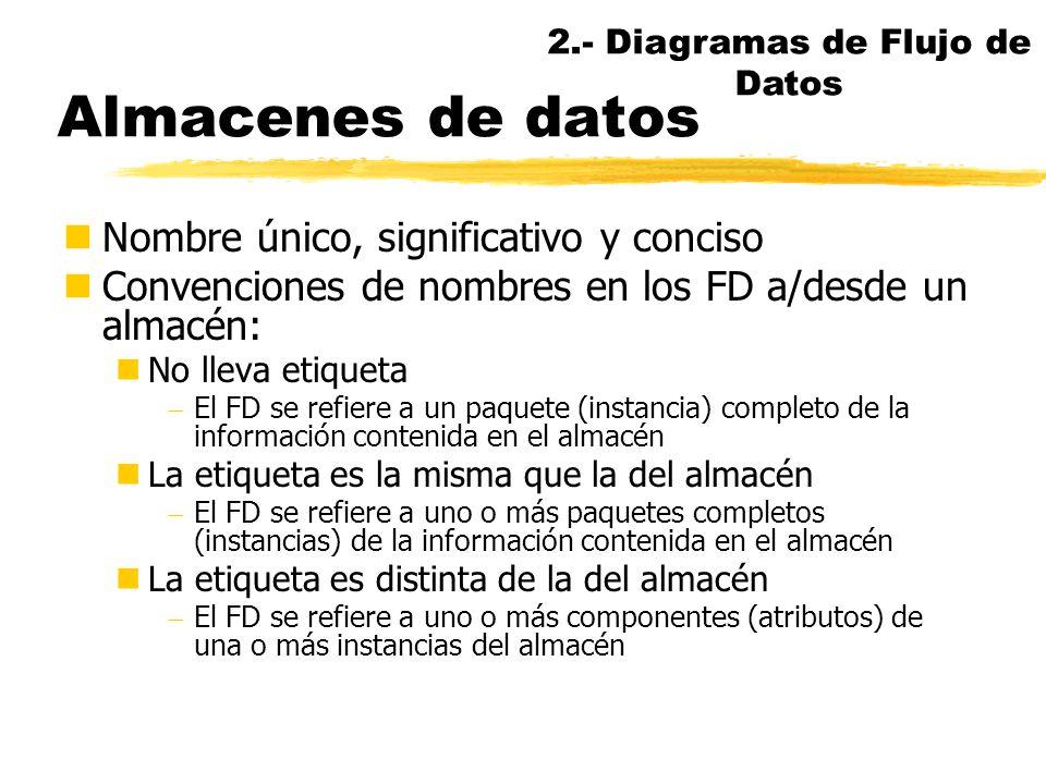 Flujos de control nEn los DFDs no se muestra el control ni el orden de ejecución nNo se puede mostrar: nProcesos que se realizan antes que otros nSinc