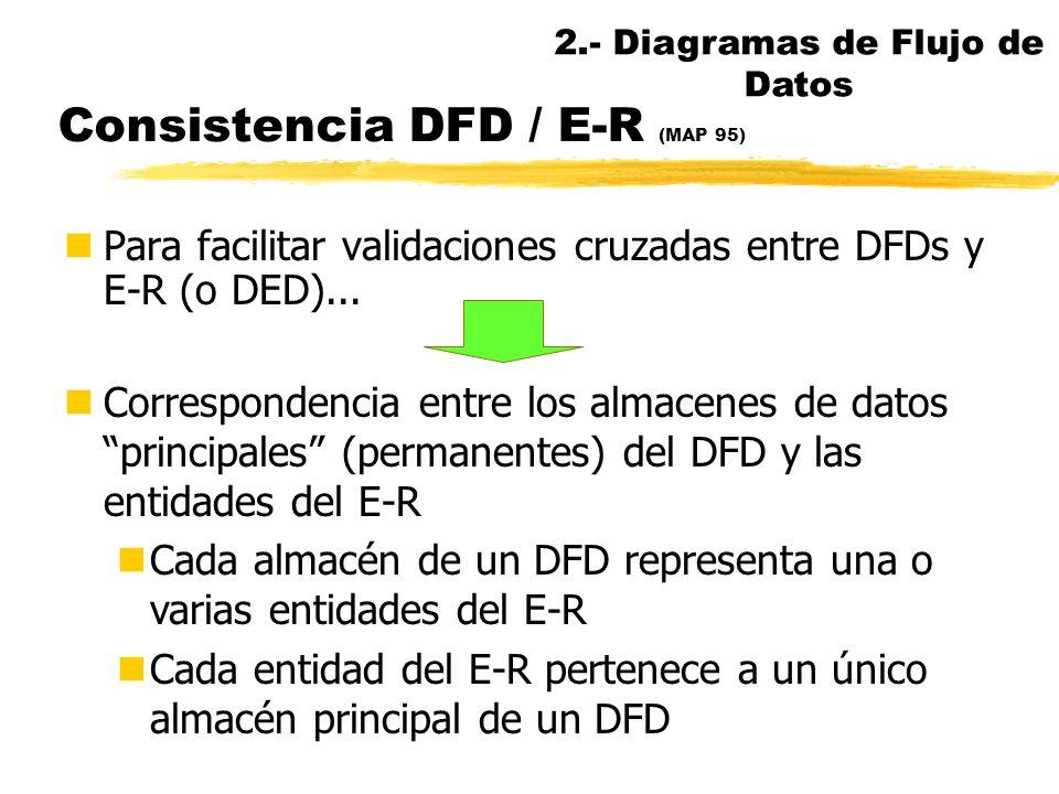 Almacenes de datos nNombre único, significativo y conciso nConvenciones de nombres en los FD a/desde un almacén: nNo lleva etiqueta El FD se refiere a