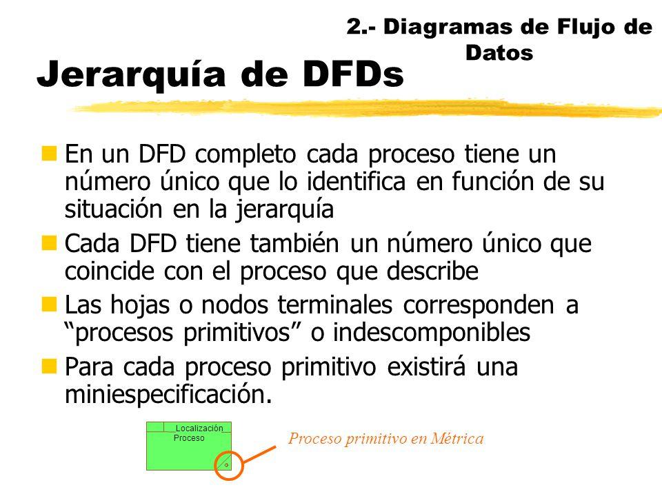 Descomposición paralela (II) nEjemplo: pedido = autorización + cupón de pedido + pago P6P6 P5P5 P4P4 P3P3 P2P2 P1P1 envío pedido P6.3 P6.2 P6.1 pago e