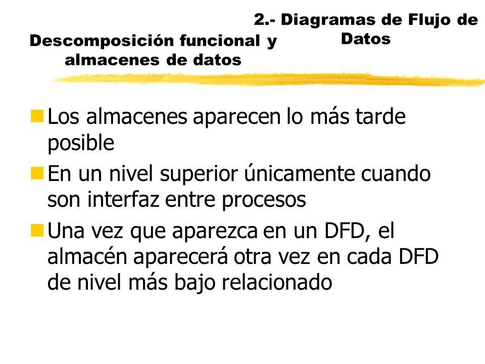 Jerarquía de DFDs DFD 0 nEl primer diagrama general que sigue al de contexto es el número 0 por convenio nEn el DFD 0 se hace una descomposición en su