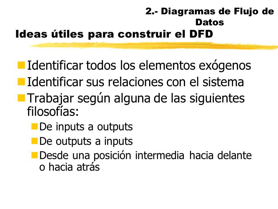 Reglas sintácticas en DFDs (II) nTodo almacén y todo proceso tienen uno o más FD de E y uno o más FD de S nEXCEPCIÓN: un almacén puede no tener FD de