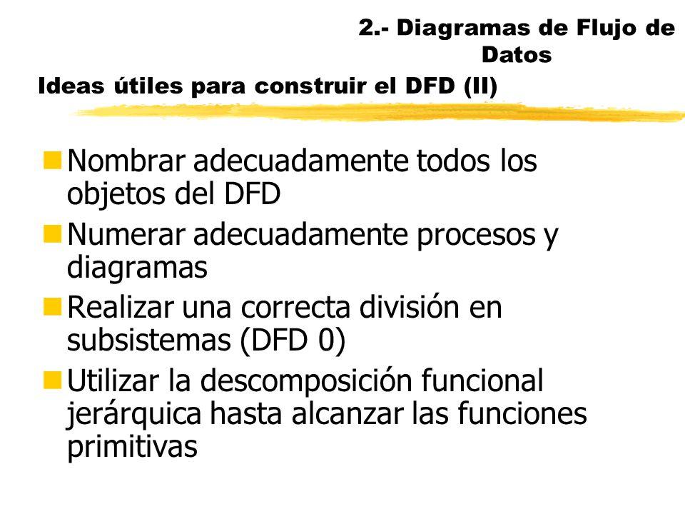 Ideas útiles para construir el DFD nIdentificar todos los elementos exógenos nIdentificar sus relaciones con el sistema nTrabajar según alguna de las