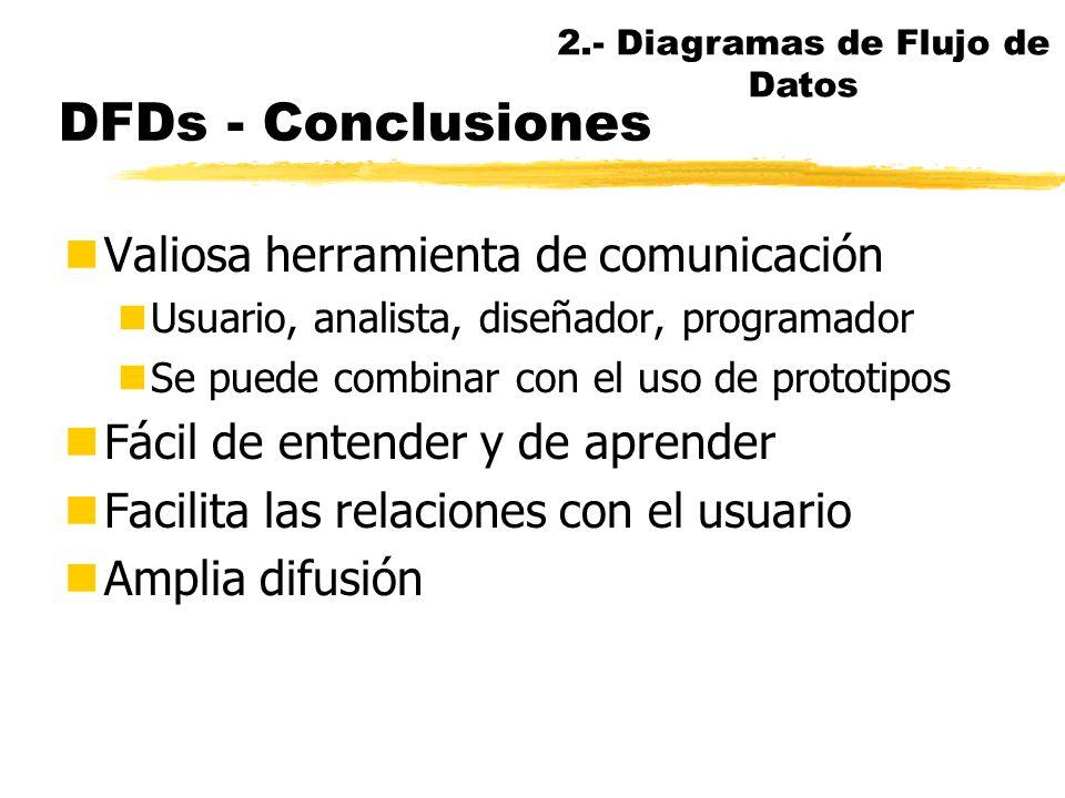 Ideas útiles para construir el DFD (II) nNombrar adecuadamente todos los objetos del DFD nNumerar adecuadamente procesos y diagramas nRealizar una cor