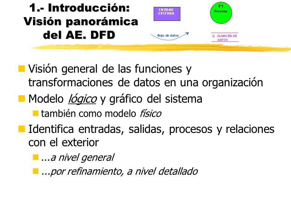 nLógica de procesos nLenguaje estructurado nPre y post-condiciones nTablas de decisión nÁrboles de decisión nDiccionario de Datos (DD) 1.- Introducció