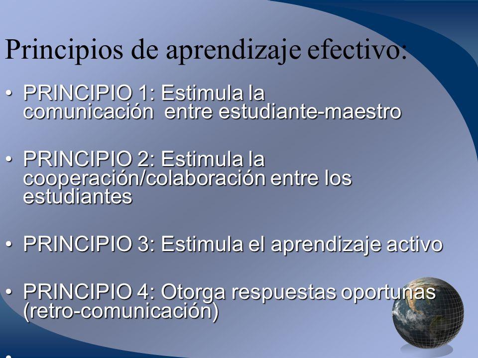 Principios de aprendizaje efectivo: PRINCIPIO 1: Estimula la comunicación entre estudiante-maestroPRINCIPIO 1: Estimula la comunicación entre estudiante-maestro PRINCIPIO 2: Estimula la cooperación/colaboración entre los estudiantesPRINCIPIO 2: Estimula la cooperación/colaboración entre los estudiantes PRINCIPIO 3: Estimula el aprendizaje activoPRINCIPIO 3: Estimula el aprendizaje activo PRINCIPIO 4: Otorga respuestas oportunas (retro-comunicación)PRINCIPIO 4: Otorga respuestas oportunas (retro-comunicación).