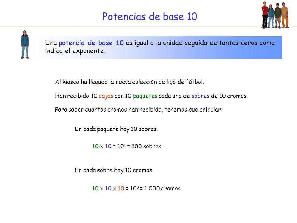 Potencias de base 10 Una potencia de base 10 es igual a la unidad seguida de tantos ceros como indica el exponente.