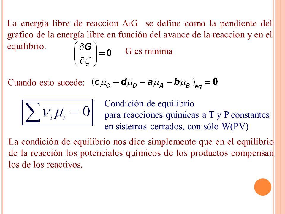 La energía libre de reaccion r G se define como la pendiente del grafico de la energía libre en función del avance de la reaccion y en el equilibrio.