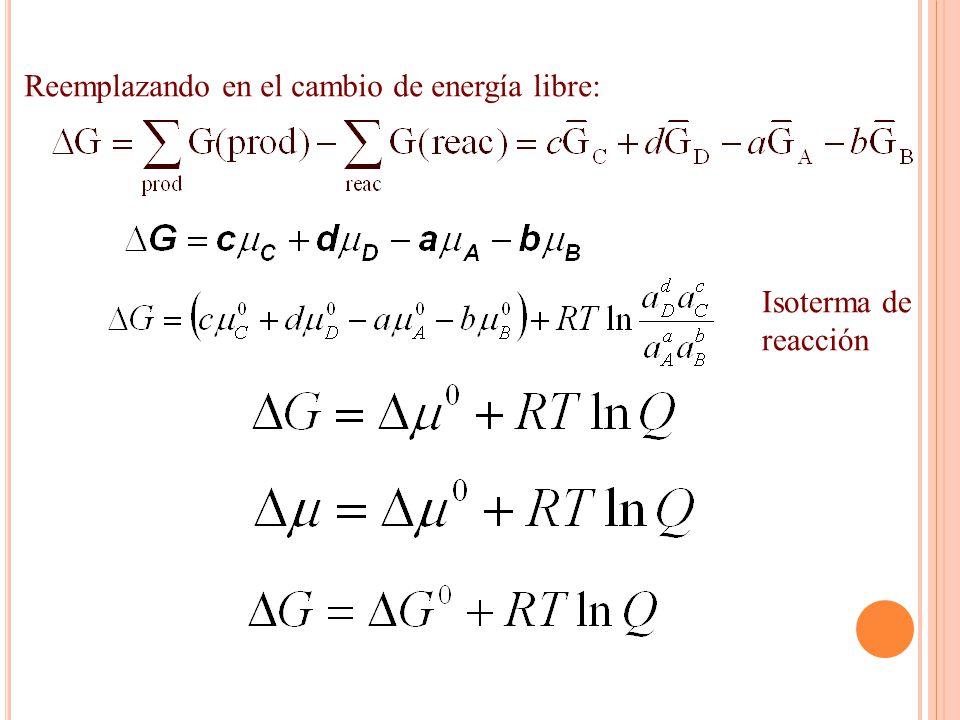Reemplazando en el cambio de energía libre: Isoterma de reacción