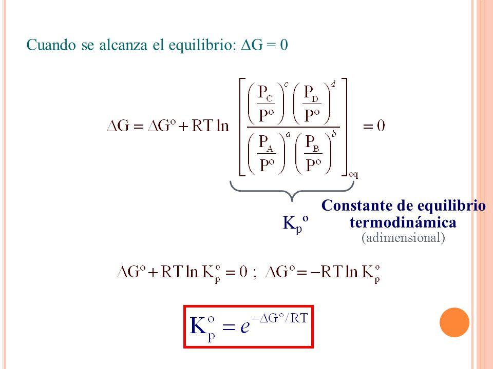 Cuando se alcanza el equilibrio: G = 0 KpºKpº Constante de equilibrio termodinámica (adimensional)