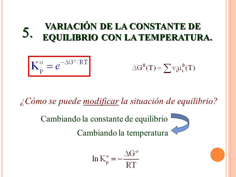 VARIACIÓN DE LA CONSTANTE DE EQUILIBRIO CON LA TEMPERATURA. VARIACIÓN DE LA CONSTANTE DE EQUILIBRIO CON LA TEMPERATURA. ¿Cómo se puede modificar la si