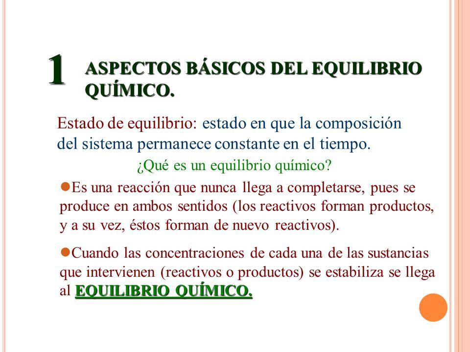 ASPECTOS BÁSICOS DEL EQUILIBRIO QUÍMICO.