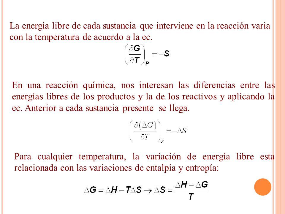 La energía libre de cada sustancia que interviene en la reacción varia con la temperatura de acuerdo a la ec.