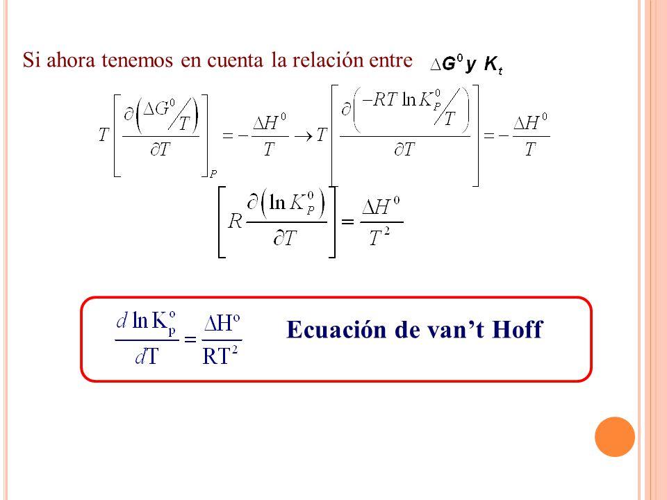 Si ahora tenemos en cuenta la relación entre Ecuación de vant Hoff