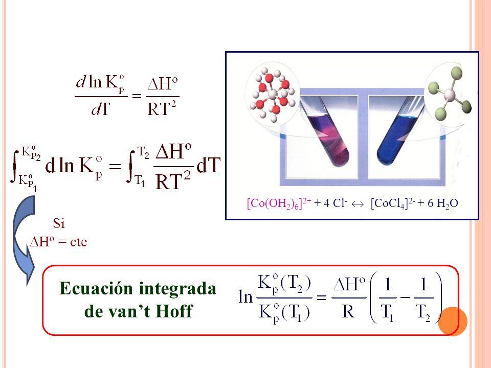 [Co(OH 2 ) 6 ] 2+ + 4 Cl - [CoCl 4 ] 2- + 6 H 2 O Si Hº = cte Ecuación integrada de vant Hoff