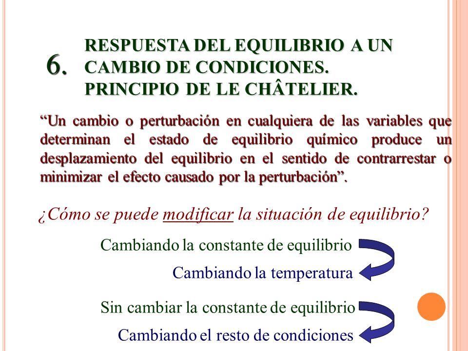 RESPUESTA DEL EQUILIBRIO A UN CAMBIO DE CONDICIONES. PRINCIPIO DE LE CHÂTELIER. Un cambio o perturbación en cualquiera de las variables que determinan