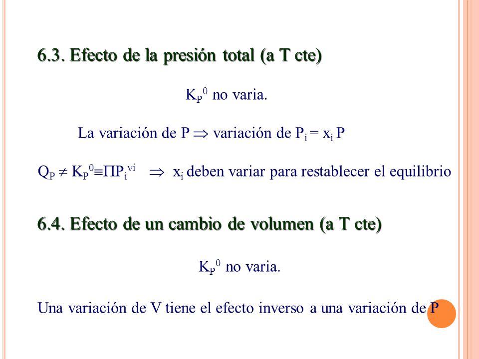 6.3. Efecto de la presión total (a T cte) K P 0 no varia. La variación de P variación de P i = x i P Q P K P 0 P i i x i deben variar para restablecer