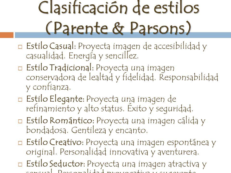 Clasificación de estilos (Parente & Parsons) Estilo Casual: Proyecta imagen de accesibilidad y casualidad.