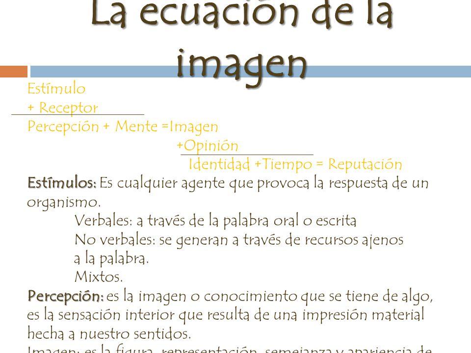 La ecuación de la imagen Estímulo + Receptor Percepción + Mente =Imagen +Opinión Identidad +Tiempo = Reputación Estímulos: Estímulos: Es cualquier agente que provoca la respuesta de un organismo.