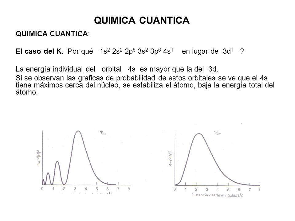 QUIMICA CUANTICA QUIMICA CUANTICA: El caso del K: Por qué 1s 2 2s 2 2p 6 3s 2 3p 6 4s 1 en lugar de 3d 1 ? La energía individual del orbital 4s es may