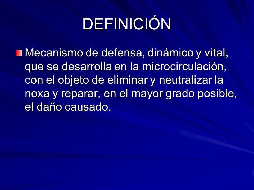DEFINICIÓN Mecanismo de defensa, dinámico y vital, que se desarrolla en la microcirculación, con el objeto de eliminar y neutralizar la noxa y reparar