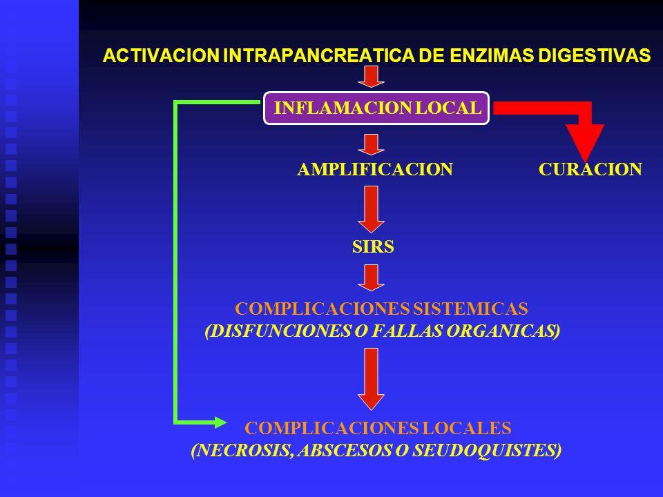 ACTIVACION INTRAPANCREATICA DE ENZIMAS DIGESTIVAS INFLAMACION LOCAL AMPLIFICACION CURACION SIRS COMPLICACIONES SISTEMICAS (DISFUNCIONES O FALLAS ORGAN